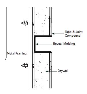 Architectural Panels And Reveals Wallcoverings Jacaranda