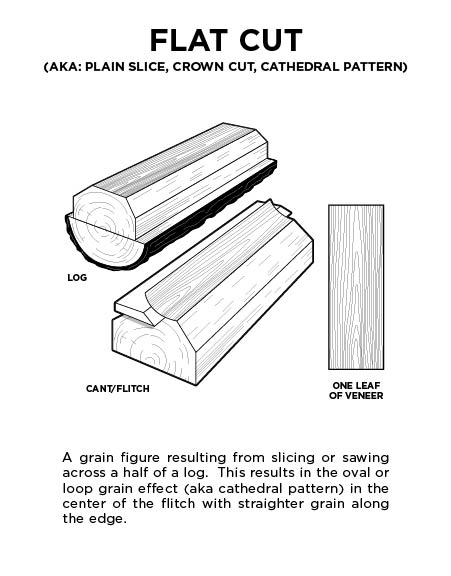 Wood Veneer Flat Cut